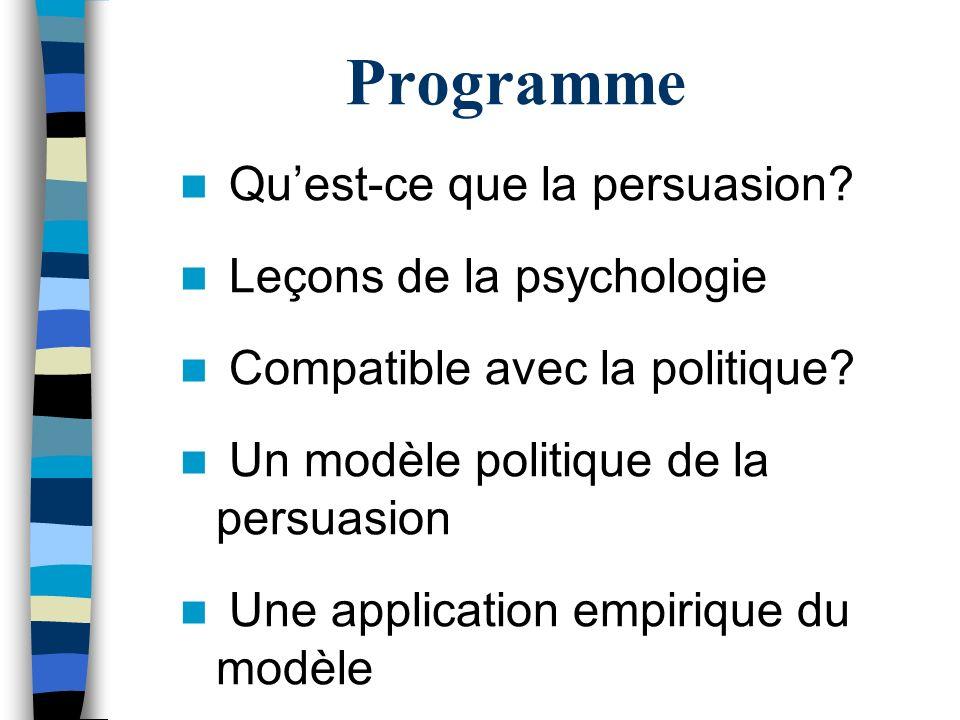 Programme Quest-ce que la persuasion? Leçons de la psychologie Compatible avec la politique? Un modèle politique de la persuasion Une application empi