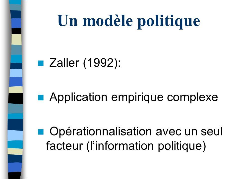 Un modèle politique Zaller (1992): Application empirique complexe Opérationnalisation avec un seul facteur (linformation politique)