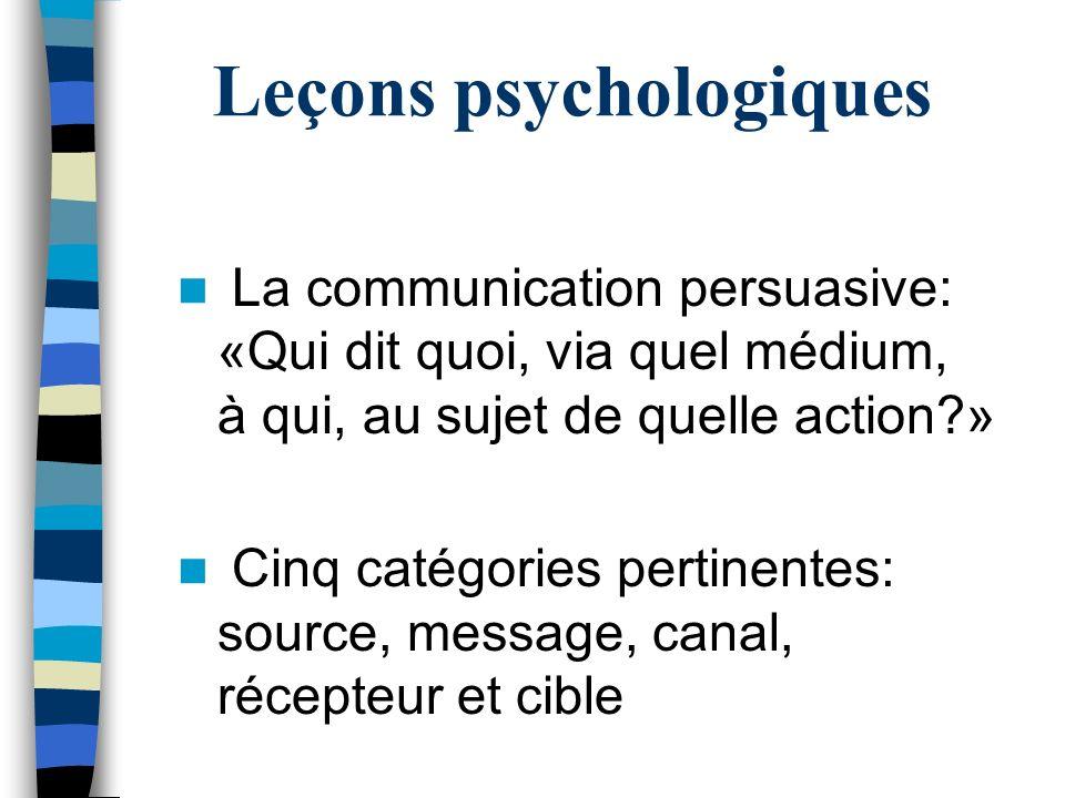 Leçons psychologiques La communication persuasive: «Qui dit quoi, via quel médium, à qui, au sujet de quelle action?» Cinq catégories pertinentes: sou