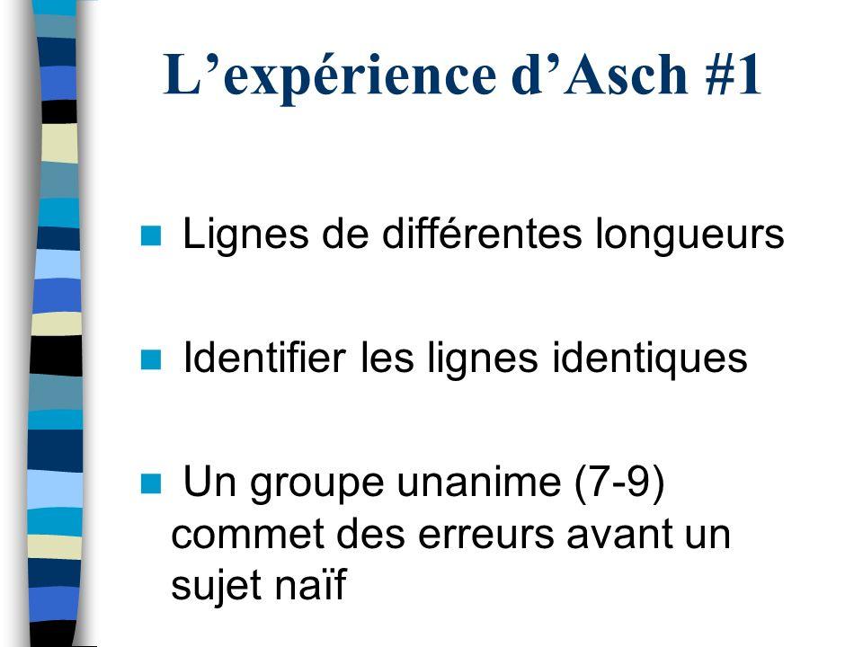 Lignes de différentes longueurs Identifier les lignes identiques Un groupe unanime (7-9) commet des erreurs avant un sujet naïf