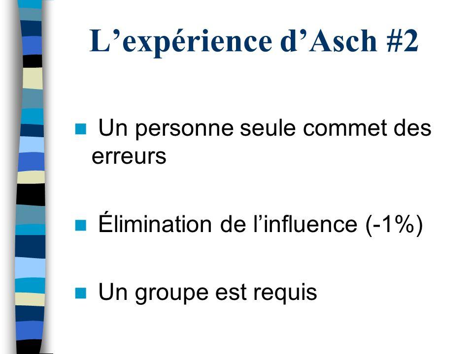 Lexpérience dAsch #2 Un personne seule commet des erreurs Élimination de linfluence (-1%) Un groupe est requis