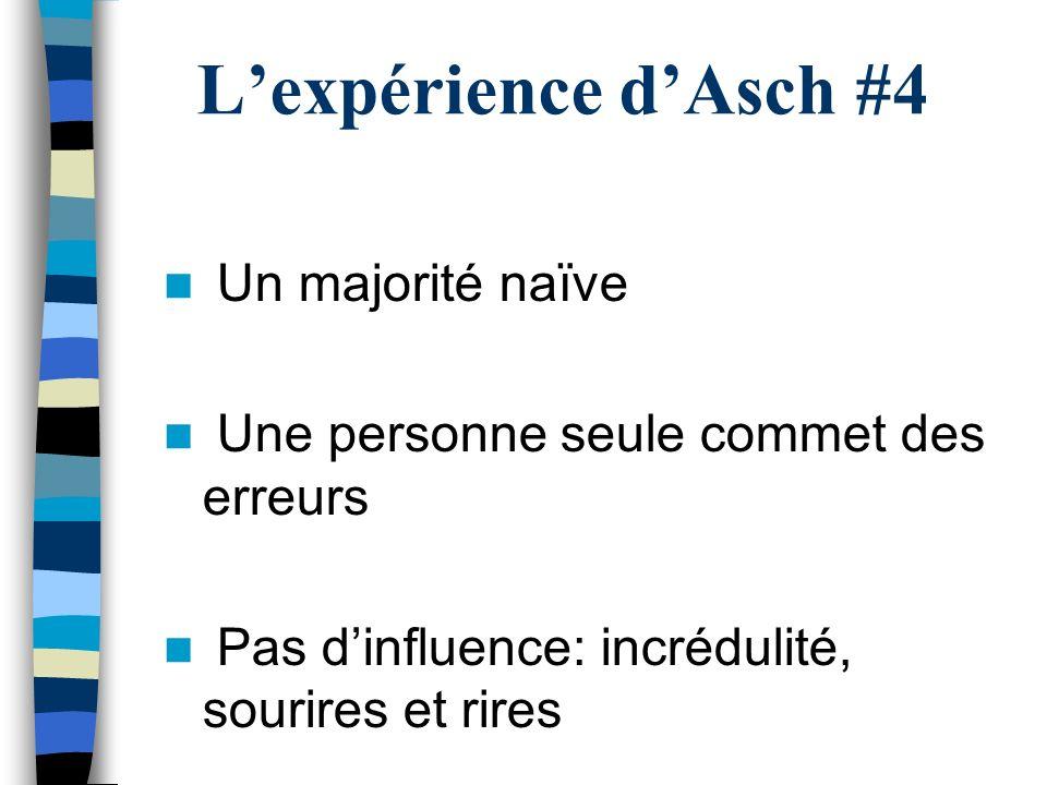 Lexpérience dAsch #4 Un majorité naïve Une personne seule commet des erreurs Pas dinfluence: incrédulité, sourires et rires