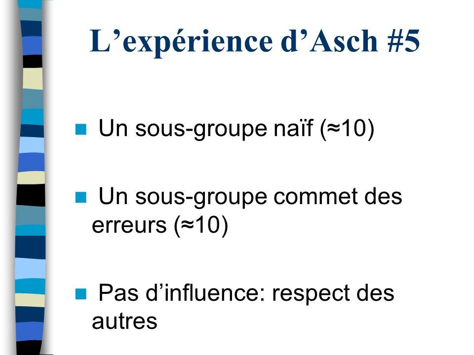 Lexpérience dAsch #5 Un sous-groupe naïf (10) Un sous-groupe commet des erreurs (10) Pas dinfluence: respect des autres