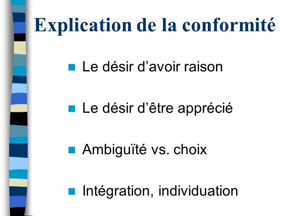 Explication de la conformité Le désir davoir raison Le désir dêtre apprécié Ambiguïté vs. choix Intégration, individuation