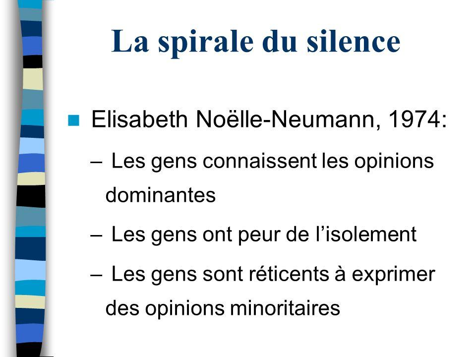 La spirale du silence Elisabeth Noëlle-Neumann, 1974: – Les gens connaissent les opinions dominantes – Les gens ont peur de lisolement – Les gens sont