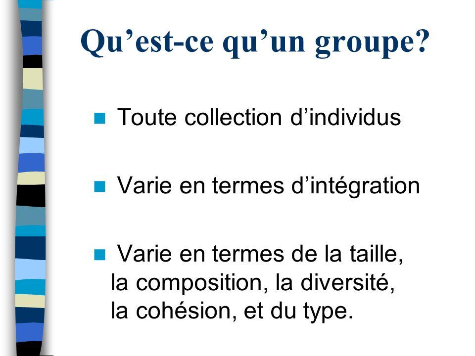 Quest-ce quun groupe? Toute collection dindividus Varie en termes dintégration Varie en termes de la taille, la composition, la diversité, la cohésion