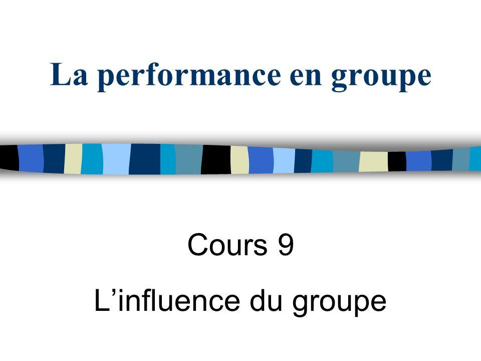 La performance en groupe Facilitation sociale Inhibition sociale Varie selon complexité de la tâche Source de la variation: stimulation, peur de lévaluation, distraction