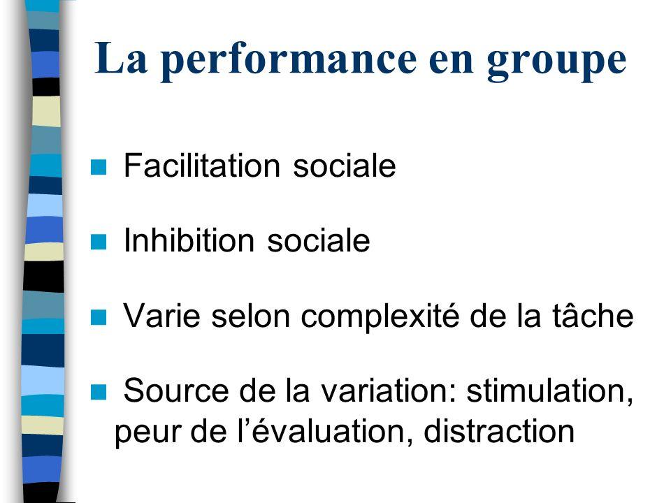 La performance en groupe Facilitation sociale Inhibition sociale Varie selon complexité de la tâche Source de la variation: stimulation, peur de léval