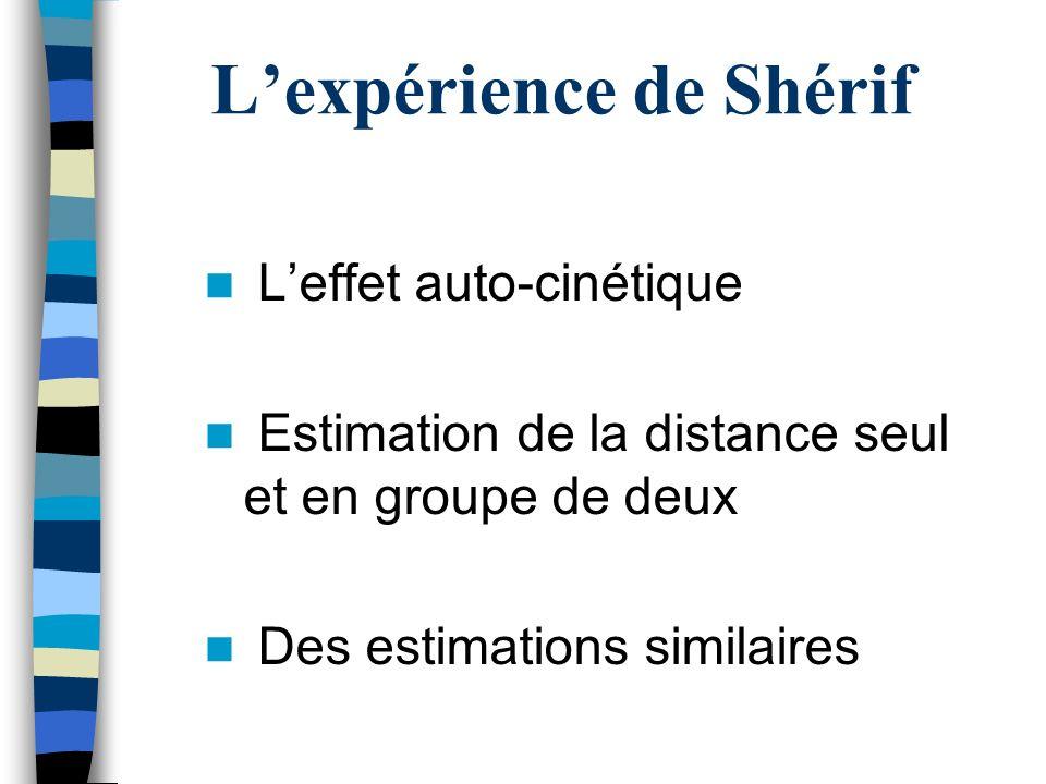 Lexpérience de Shérif Leffet auto-cinétique Estimation de la distance seul et en groupe de deux Des estimations similaires