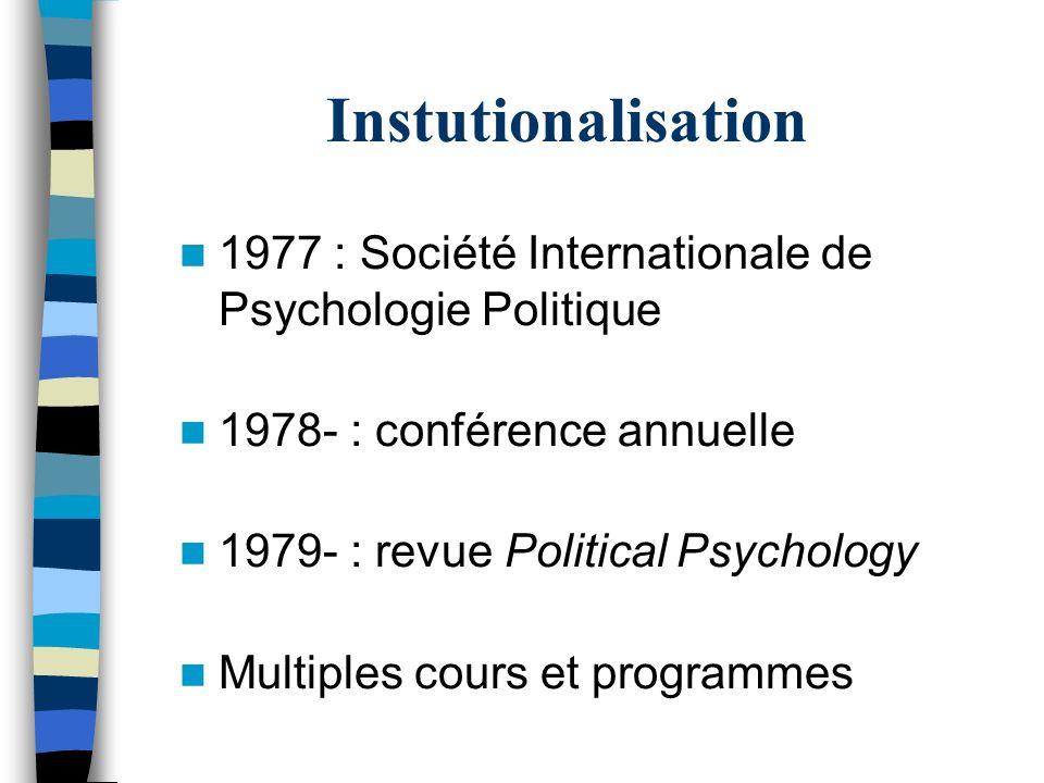Instutionalisation 1977 : Société Internationale de Psychologie Politique 1978- : conférence annuelle 1979- : revue Political Psychology Multiples cou