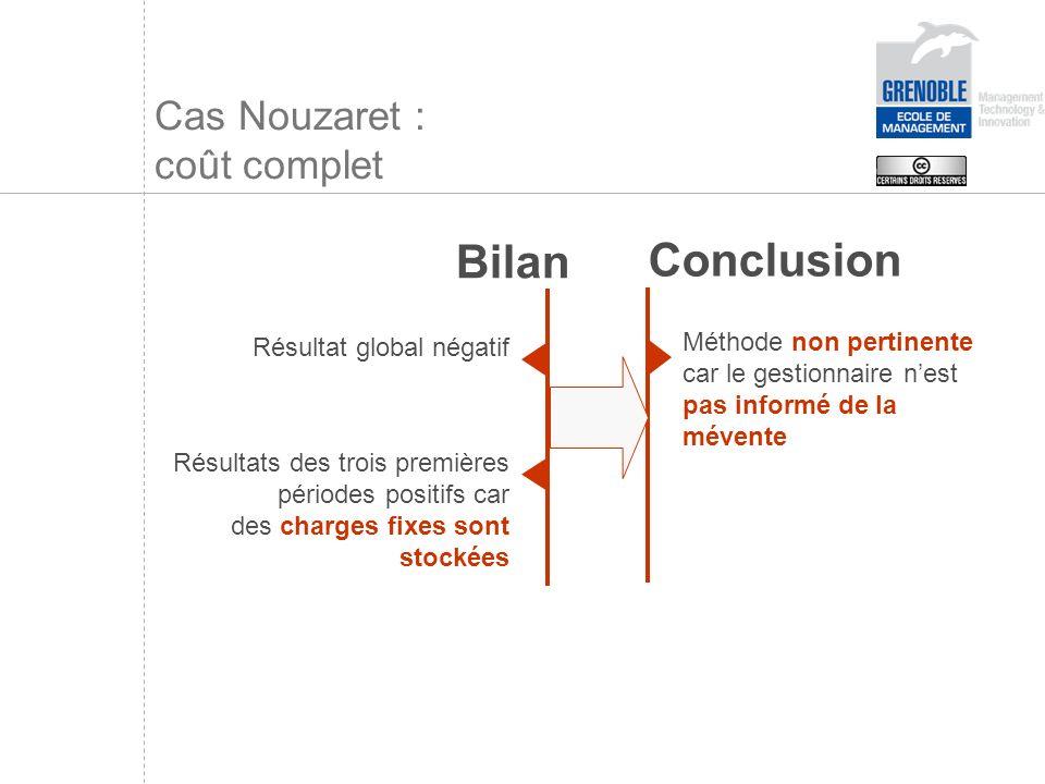 Cas Nouzaret : coût complet Résultat global négatif Bilan Résultats des trois premières périodes positifs car des charges fixes sont stockées Conclusi