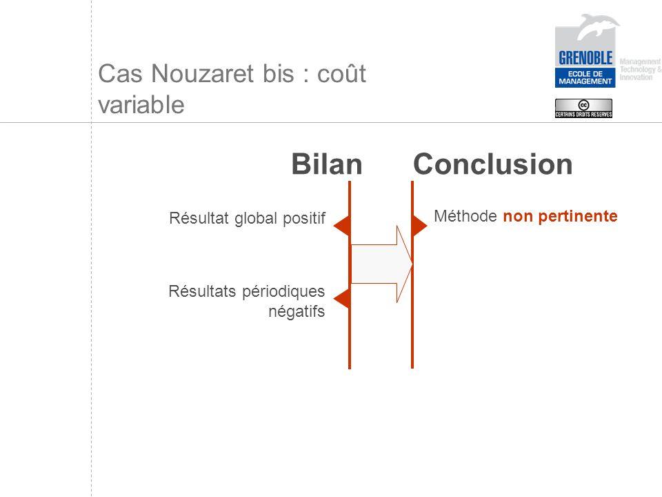 Cas Nouzaret bis : coût variable Résultat global positif Bilan Résultats périodiques négatifs Conclusion Méthode non pertinente