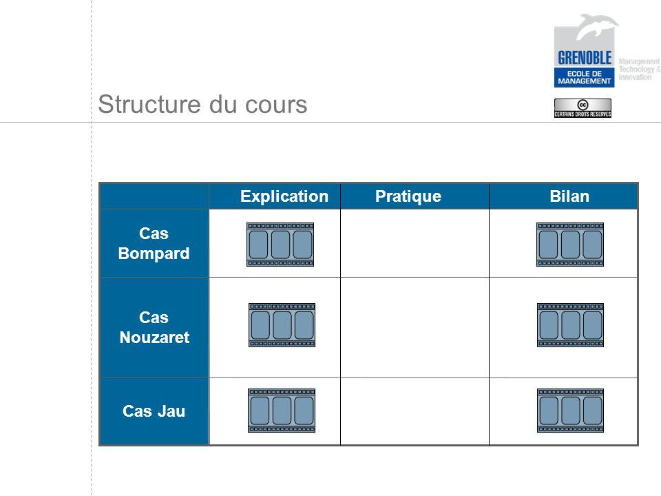 Structure du cours Cas Jau Cas Nouzaret Cas Bompard BilanPratiqueExplication
