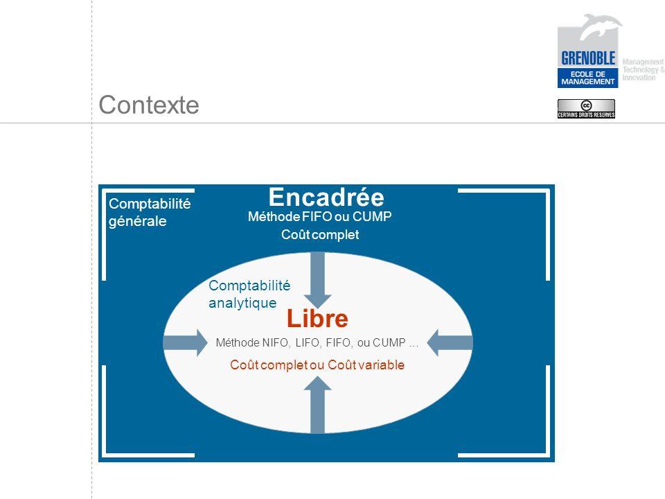 Contexte Encadrée Méthode FIFO ou CUMP Coût complet Comptabilité générale Libre Méthode NIFO, LIFO, FIFO, ou CUMP … Coût complet ou Coût variable Comp