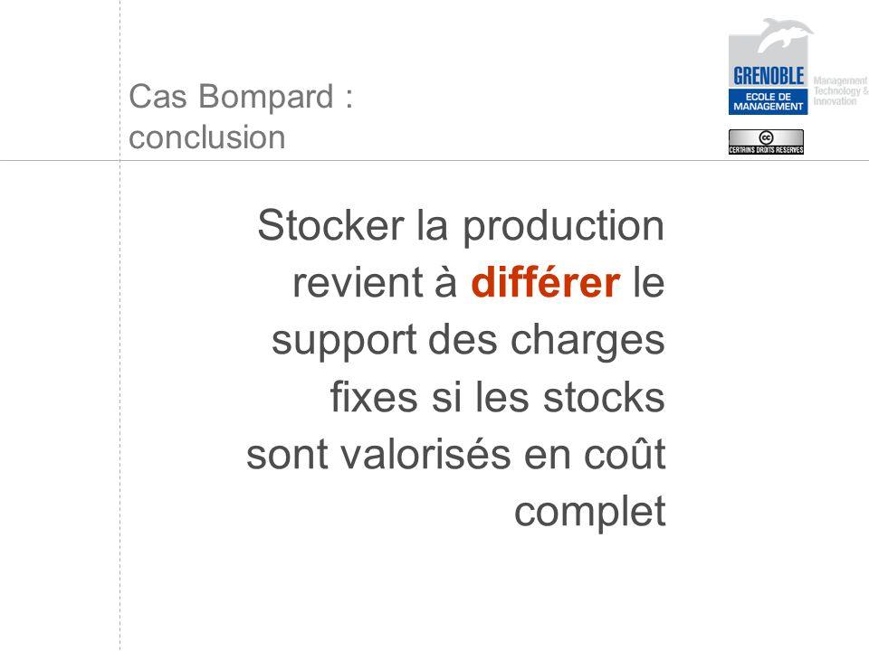 Cas Bompard : conclusion Stocker la production revient à différer le support des charges fixes si les stocks sont valorisés en coût complet
