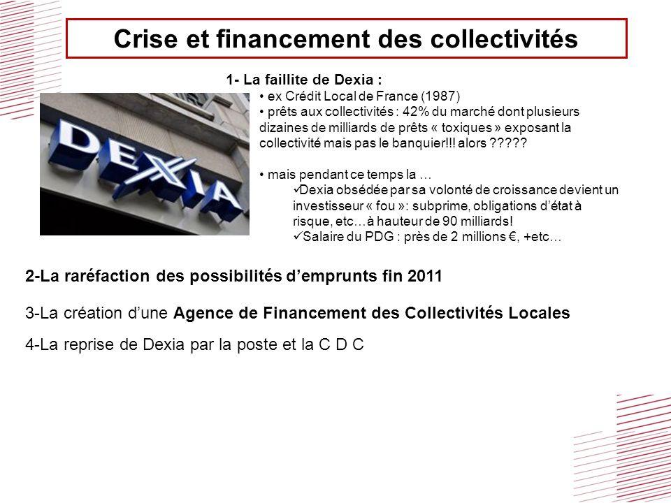 Crise et financement des collectivités 1- La faillite de Dexia : ex Crédit Local de France (1987) prêts aux collectivités : 42% du marché dont plusieu