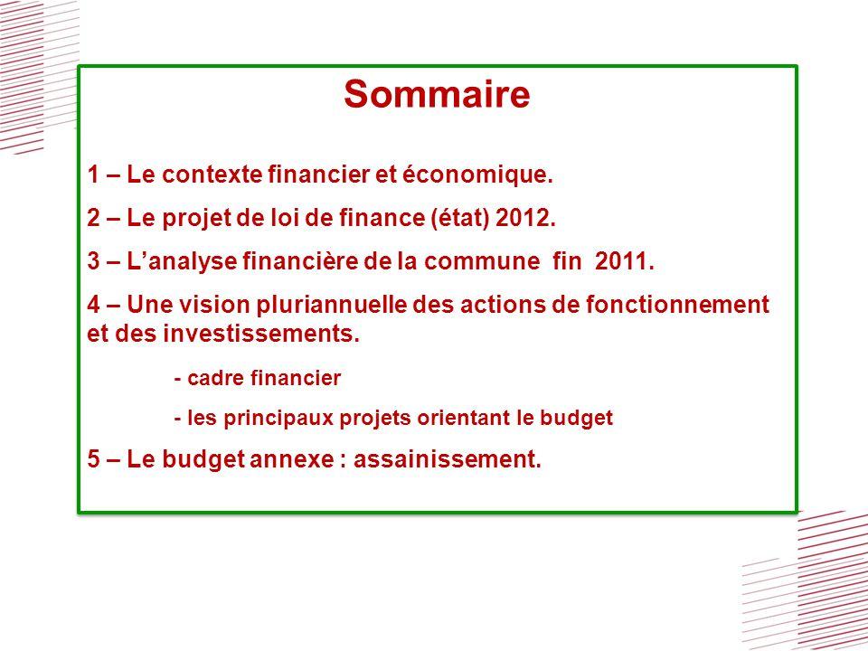 Sommaire 1 – Le contexte financier et économique. 2 – Le projet de loi de finance (état) 2012. 3 – Lanalyse financière de la commune fin 2011. 4 – Une