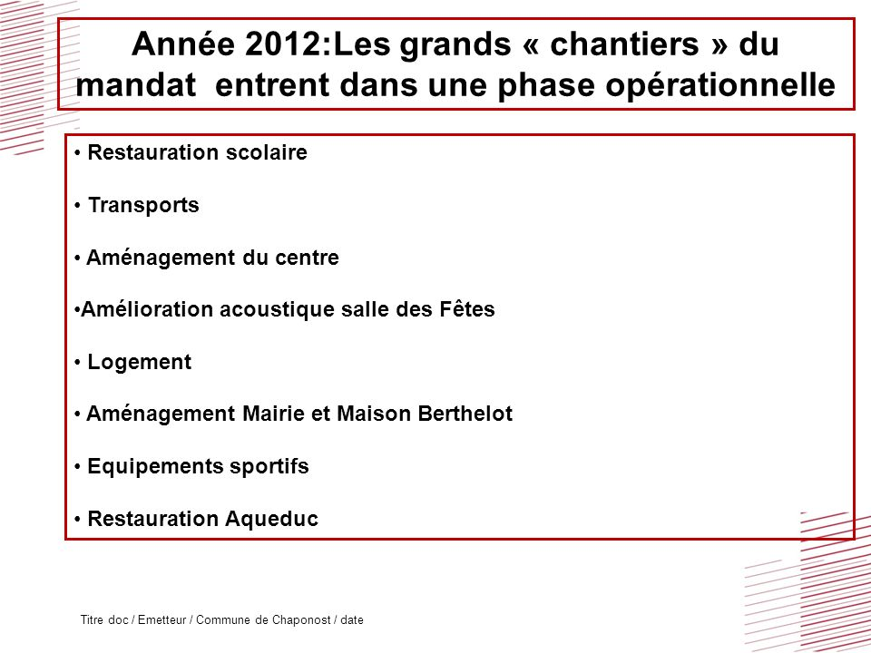 Titre doc / Emetteur / Commune de Chaponost / date Année 2012:Les grands « chantiers » du mandat entrent dans une phase opérationnelle Restauration sc