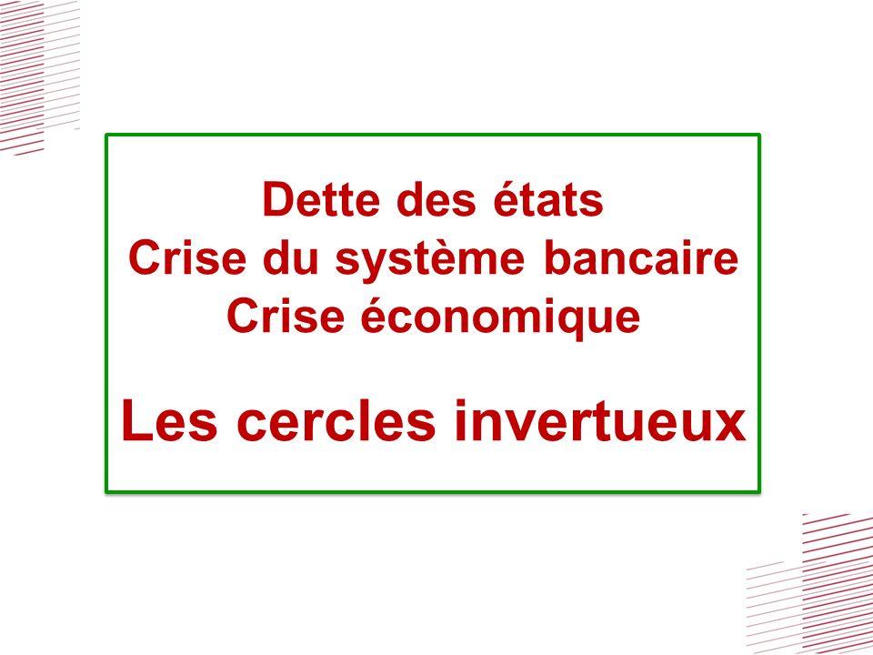 Dette des états Crise du système bancaire Crise économique Les cercles invertueux Dette des états Crise du système bancaire Crise économique Les cercl
