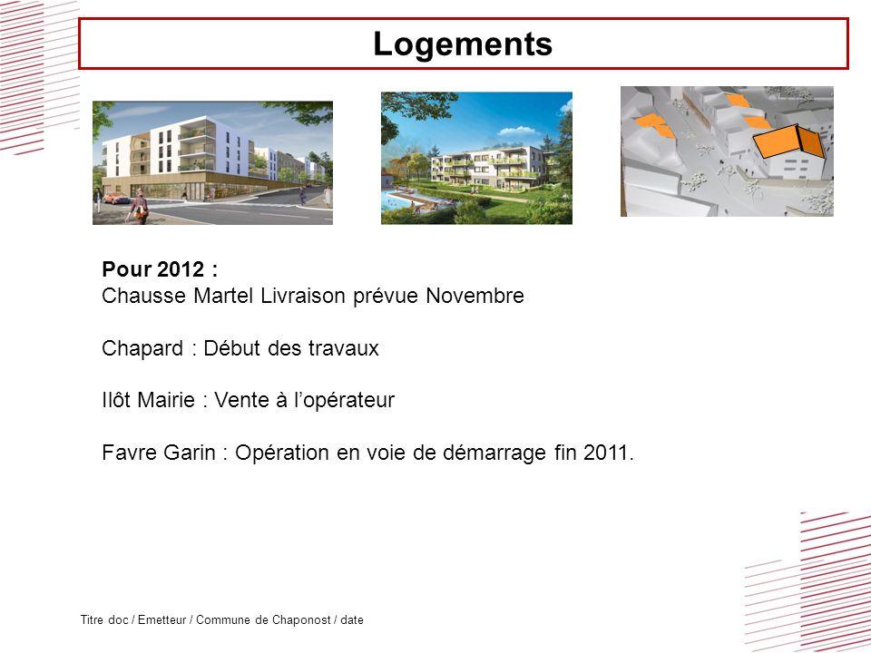 Titre doc / Emetteur / Commune de Chaponost / date Logements Pour 2012 : Chausse Martel Livraison prévue Novembre Chapard : Début des travaux Ilôt Mai