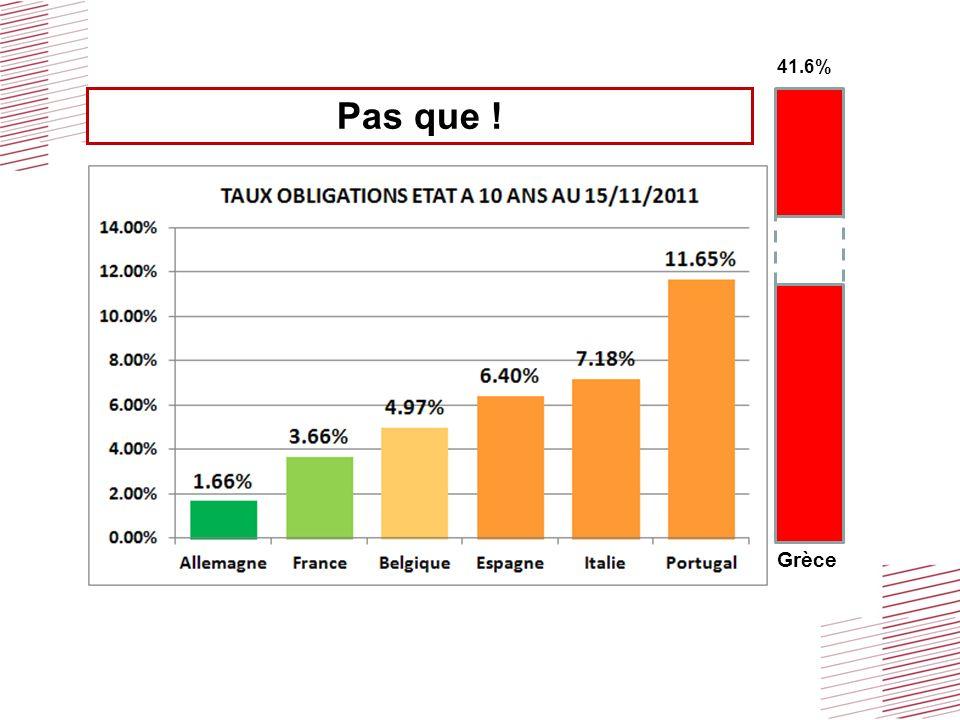 Titre doc / Emetteur / Commune de Chaponost / date PIB par habitant différents?