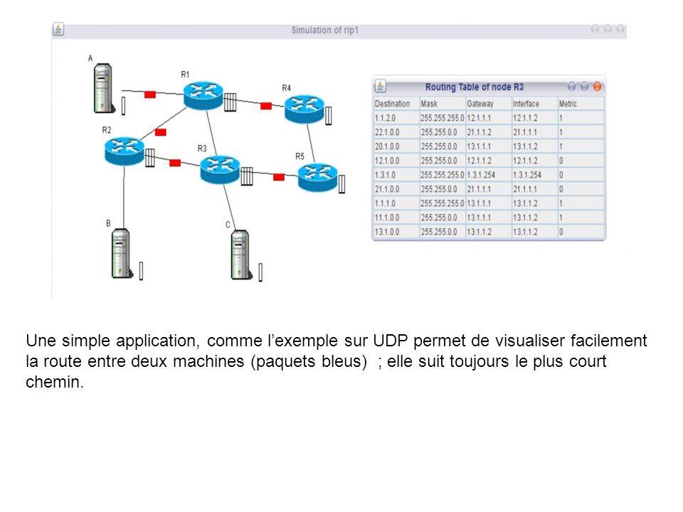 Une simple application, comme lexemple sur UDP permet de visualiser facilement la route entre deux machines (paquets bleus) ; elle suit toujours le pl