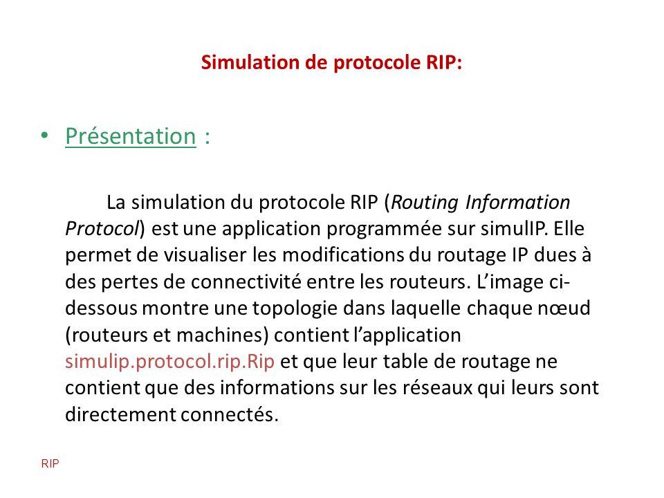 Simulation de protocole RIP: Présentation : La simulation du protocole RIP (Routing Information Protocol) est une application programmée sur simulIP.
