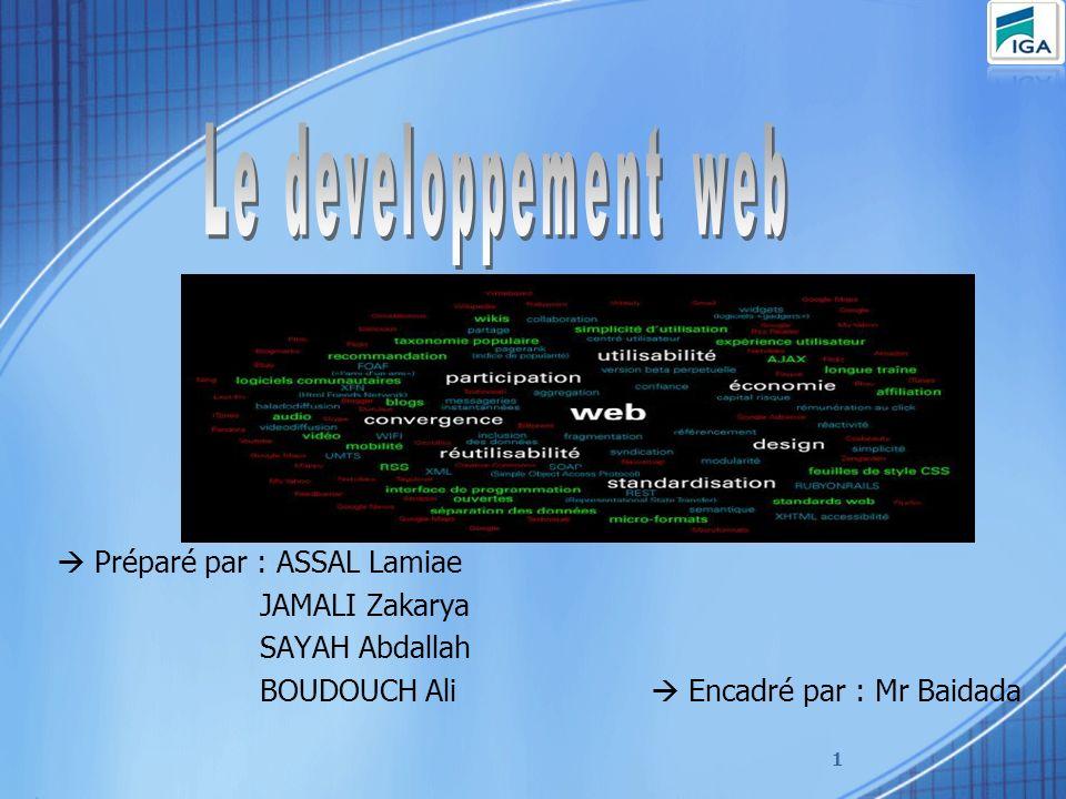 2 Plan : Introduction Les sites web les services du web Développer mon site – « A la main » Types de web Les standards HTML / CSS Développer mon site – Éditeur WYSIWYG / NVU CMS- Définition CMS- Quelques exemples CMS-ModeSimple Conclusion CMS-Guppy Travail réalisé