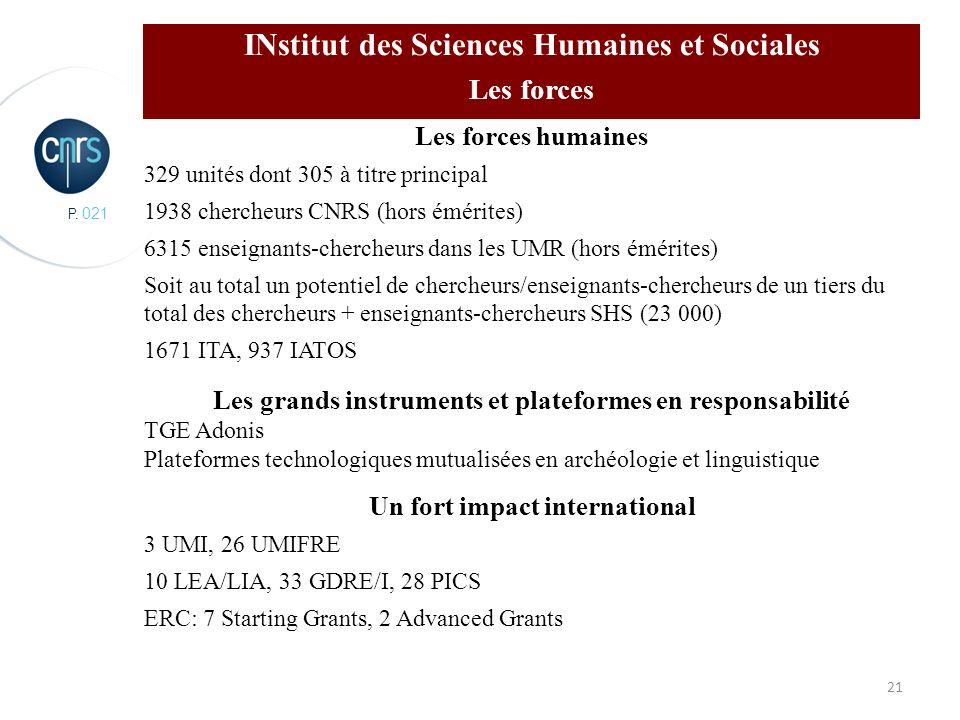 P. 021 21 INstitut des Sciences Humaines et Sociales Les forces Les forces humaines 329 unités dont 305 à titre principal 1938 chercheurs CNRS (hors é