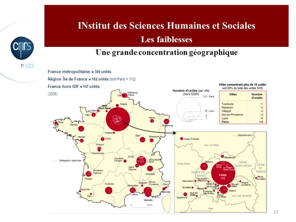 P. 023 23 INstitut des Sciences Humaines et Sociales Les faiblesses Une grande concentration géographique France métropolitaine = 309 unités Région Îl