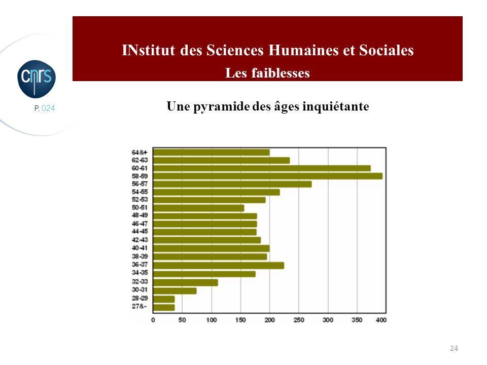 P. 024 24 INstitut des Sciences Humaines et Sociales Les faiblesses Une pyramide des âges inquiétante