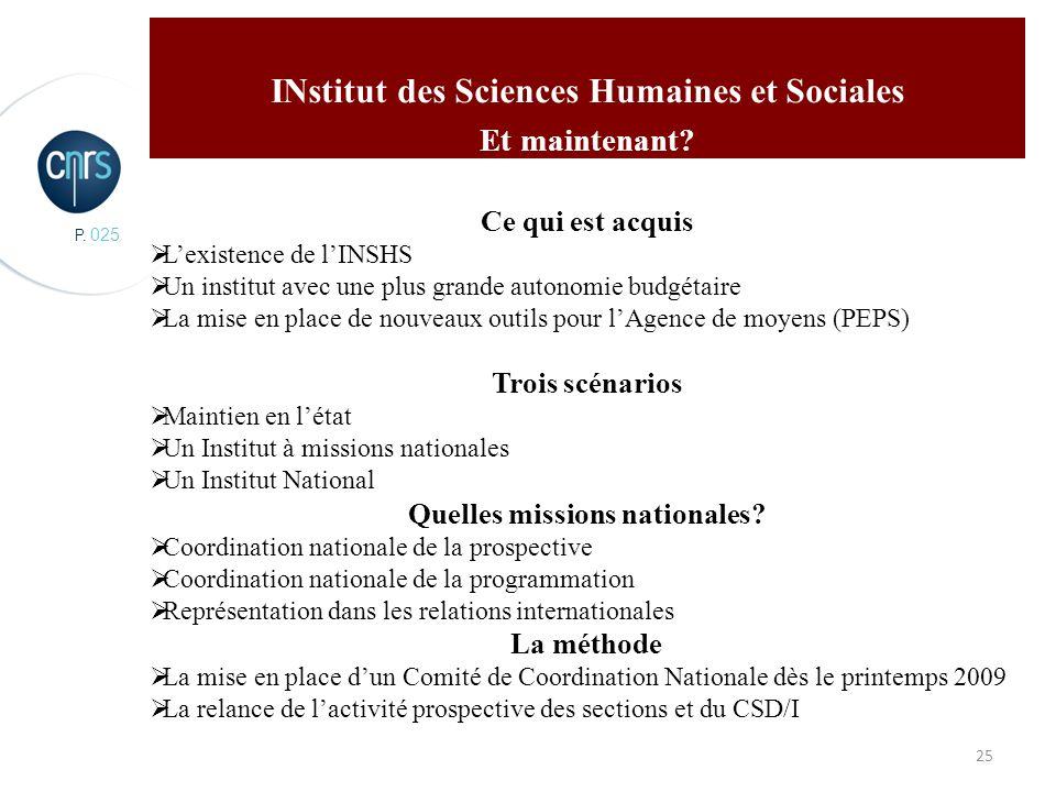 P. 025 25 INstitut des Sciences Humaines et Sociales Et maintenant.