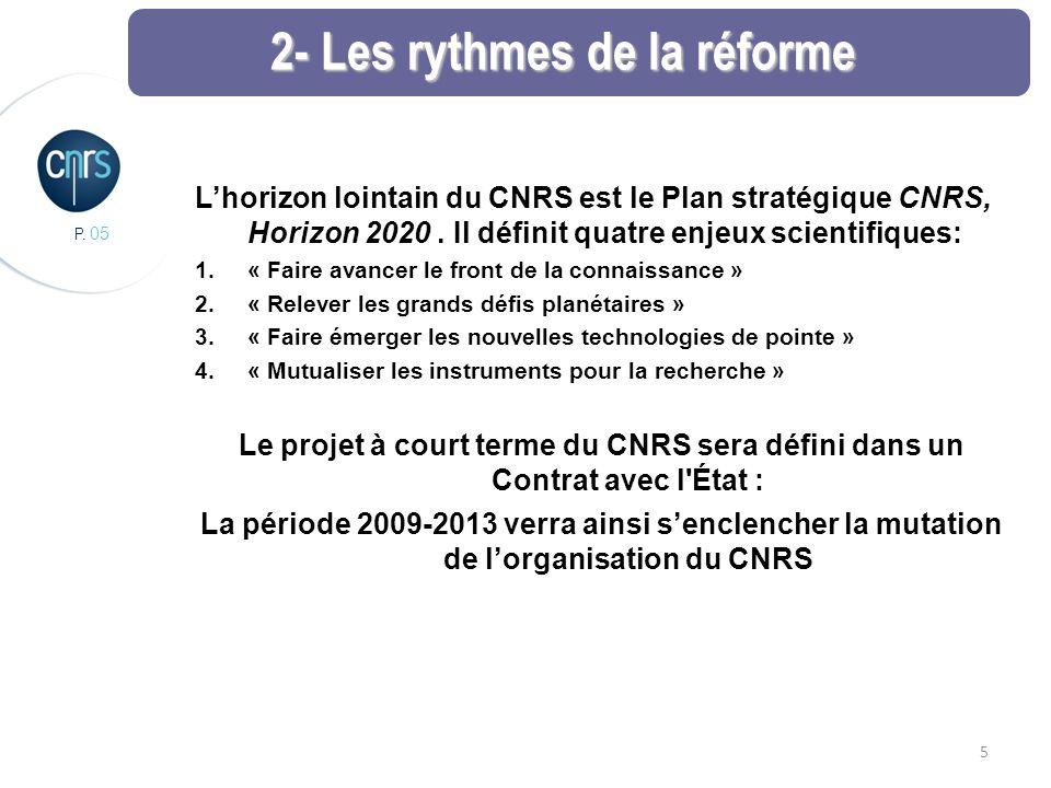 P. 05 5 2- Les rythmes de la réforme Lhorizon lointain du CNRS est le Plan stratégique CNRS, Horizon 2020. Il définit quatre enjeux scientifiques: 1.«