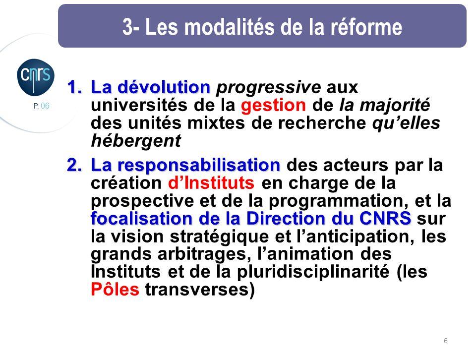 P. 06 6 1.La dévolution 1.La dévolution progressive aux universités de la gestion de la majorité des unités mixtes de recherche quelles hébergent 2.La