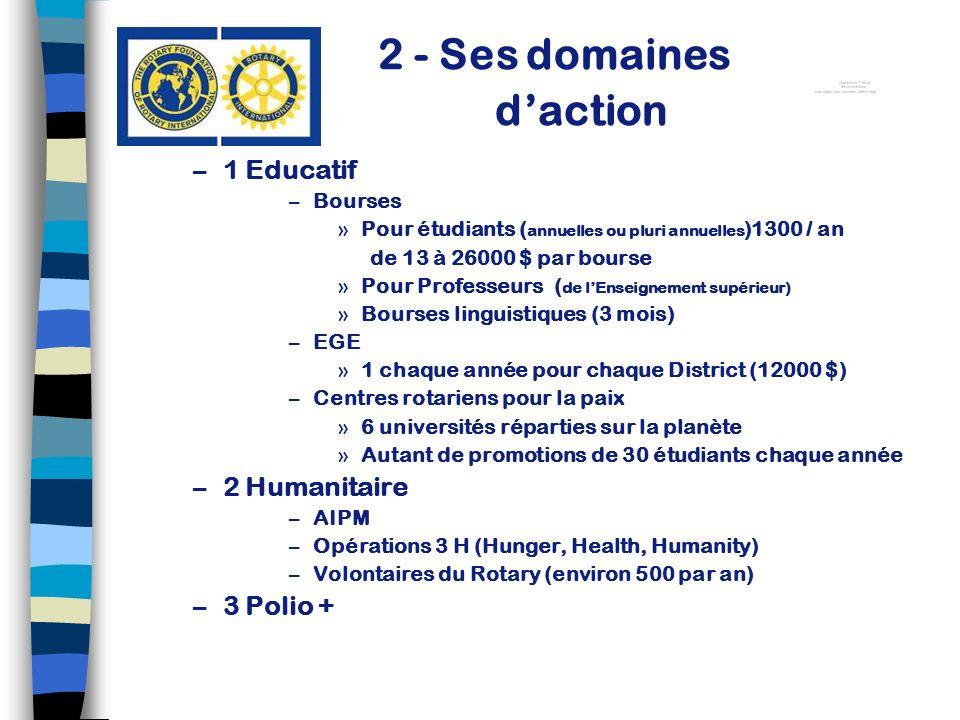 –1 Educatif –Bourses »Pour étudiants ( annuelles ou pluri annuelles )1300 / an de 13 à 26000 $ par bourse »Pour Professeurs ( de lEnseignement supérieur) »Bourses linguistiques (3 mois) –EGE »1 chaque année pour chaque District (12000 $) –Centres rotariens pour la paix »6 universités réparties sur la planète »Autant de promotions de 30 étudiants chaque année –2 Humanitaire –AIPM –Opérations 3 H (Hunger, Health, Humanity) –Volontaires du Rotary (environ 500 par an) –3 Polio + 2 - Ses domaines daction