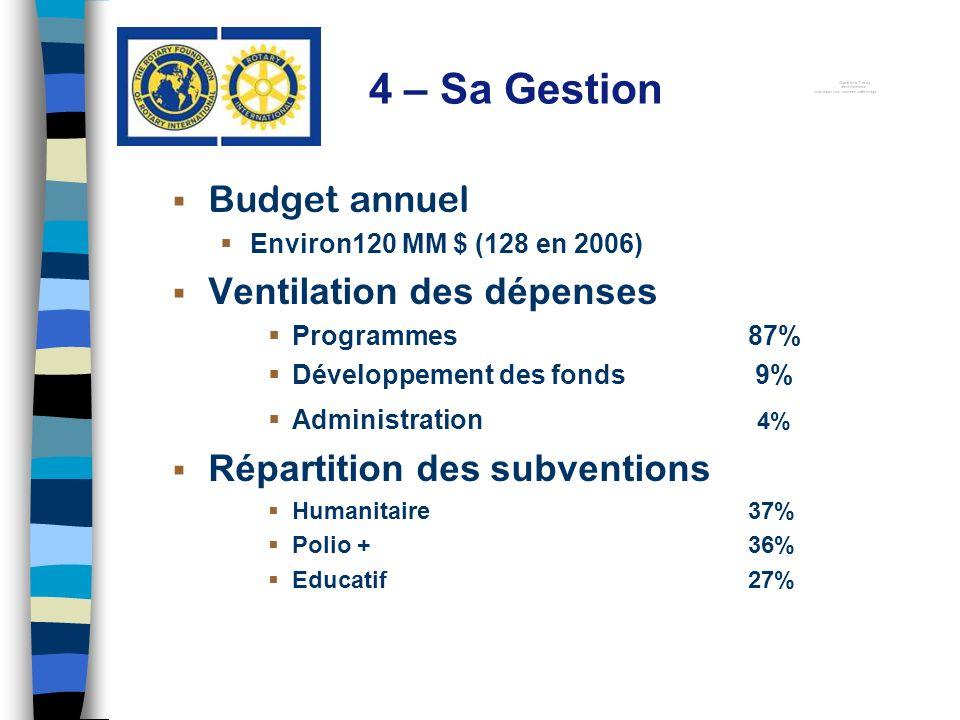Budget annuel Environ120 MM $ (128 en 2006) Ventilation des dépenses Programmes87% Développement des fonds 9% Administration 4% Répartition des subventions Humanitaire37% Polio +36% Educatif27% 4 – Sa Gestion
