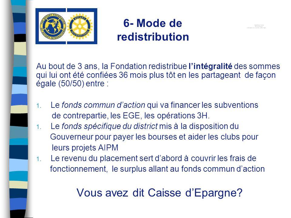 Au bout de 3 ans, la Fondation redistribue lintégralité des sommes qui lui ont été confiées 36 mois plus tôt en les partageant de façon égale (50/50)