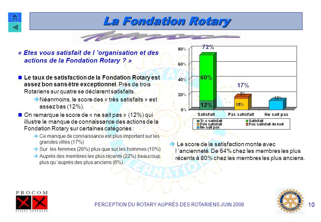 PERCEPTION DU ROTARY AUPRÈS DES ROTARIENS JUIN 2006 9 Satisfaction sur plusieurs aspects du Rotary 2 « Etes vous satisfait de chacun de ces aspects du Rotary .