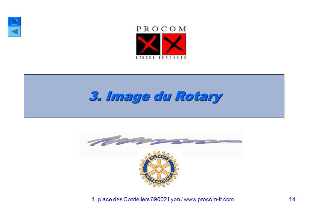 PERCEPTION DU ROTARY AUPRÈS DES ROTARIENS JUIN 2006 13 Les améliorations souhaitées 623 Rotariens on répondu à cette question ouverte soit 78% ; un ta