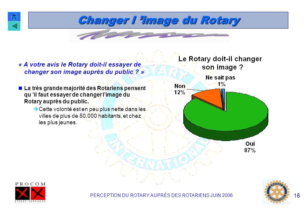 PERCEPTION DU ROTARY AUPRÈS DES ROTARIENS JUIN 2006 15 Image du Rotary « Dans le public, le Rotary est considéré comme une organisation internationale