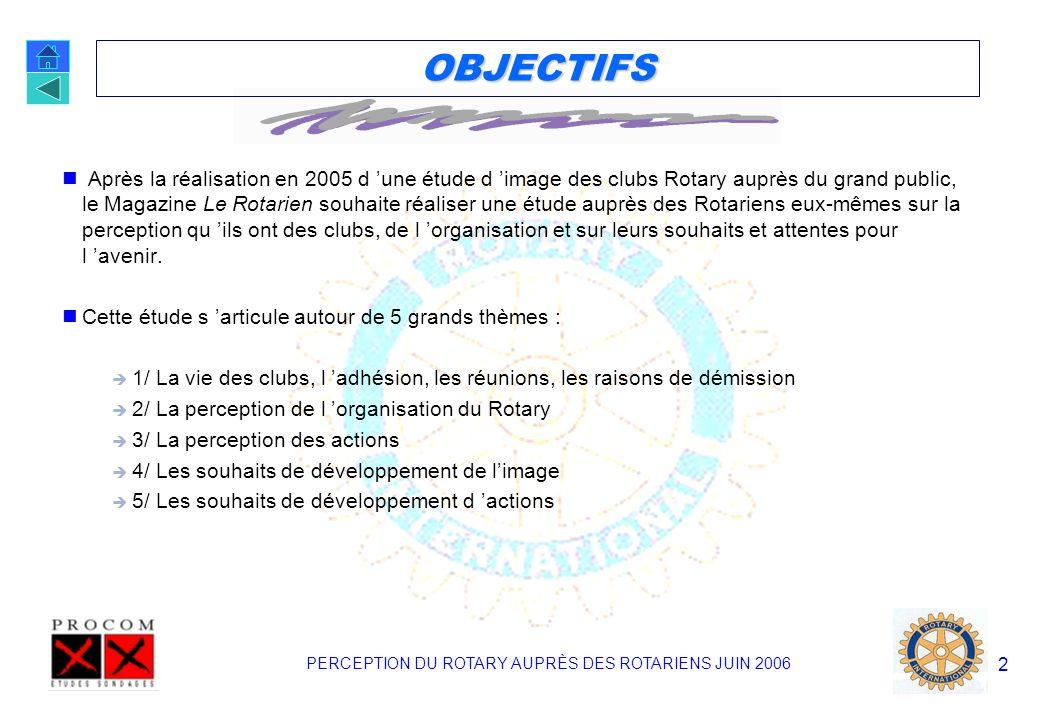 PERCEPTION DU ROTARY AUPRÈS DES ROTARIENS JUIN 2006 12 Présence des femmes « Selon vous, faut-il chercher à développer la présence des femmes au sein du Rotary.