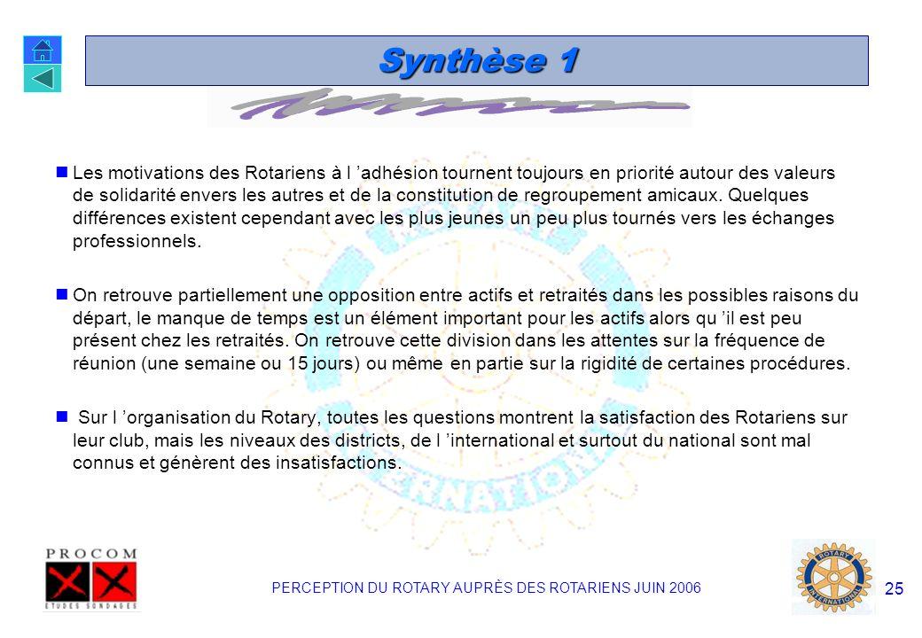 1, place des Cordeliers 69002 Lyon / www.procom-fr.com24 5- SYNTHESE