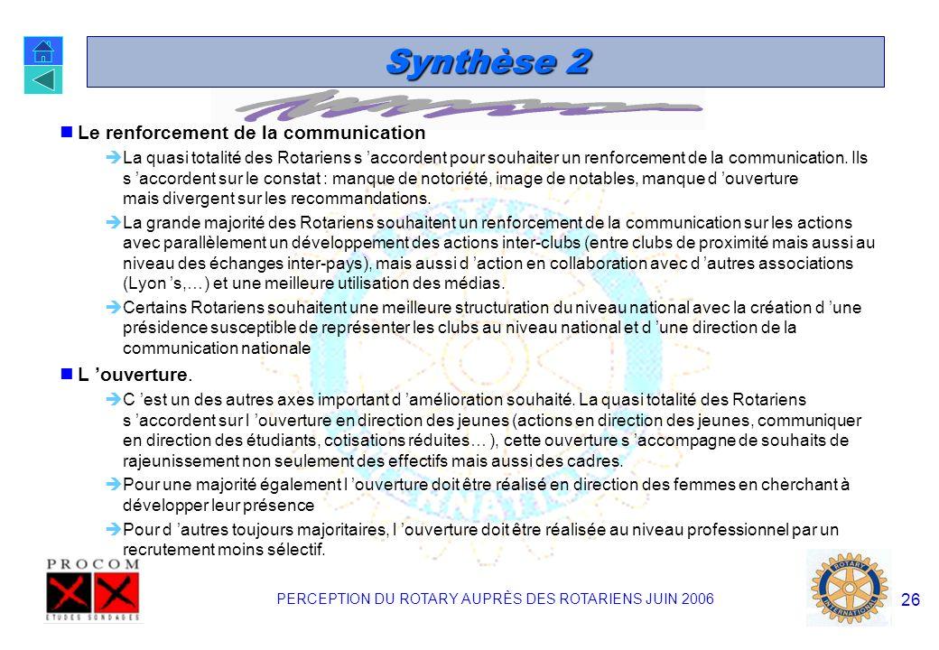 PERCEPTION DU ROTARY AUPRÈS DES ROTARIENS JUIN 2006 25 Synthèse 1 Les motivations des Rotariens à l adhésion tournent toujours en priorité autour des valeurs de solidarité envers les autres et de la constitution de regroupement amicaux.