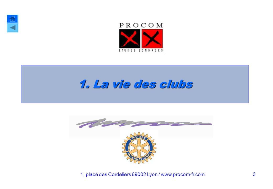 1, place des Cordeliers 69002 Lyon / www.procom-fr.com3 1. La vie des clubs