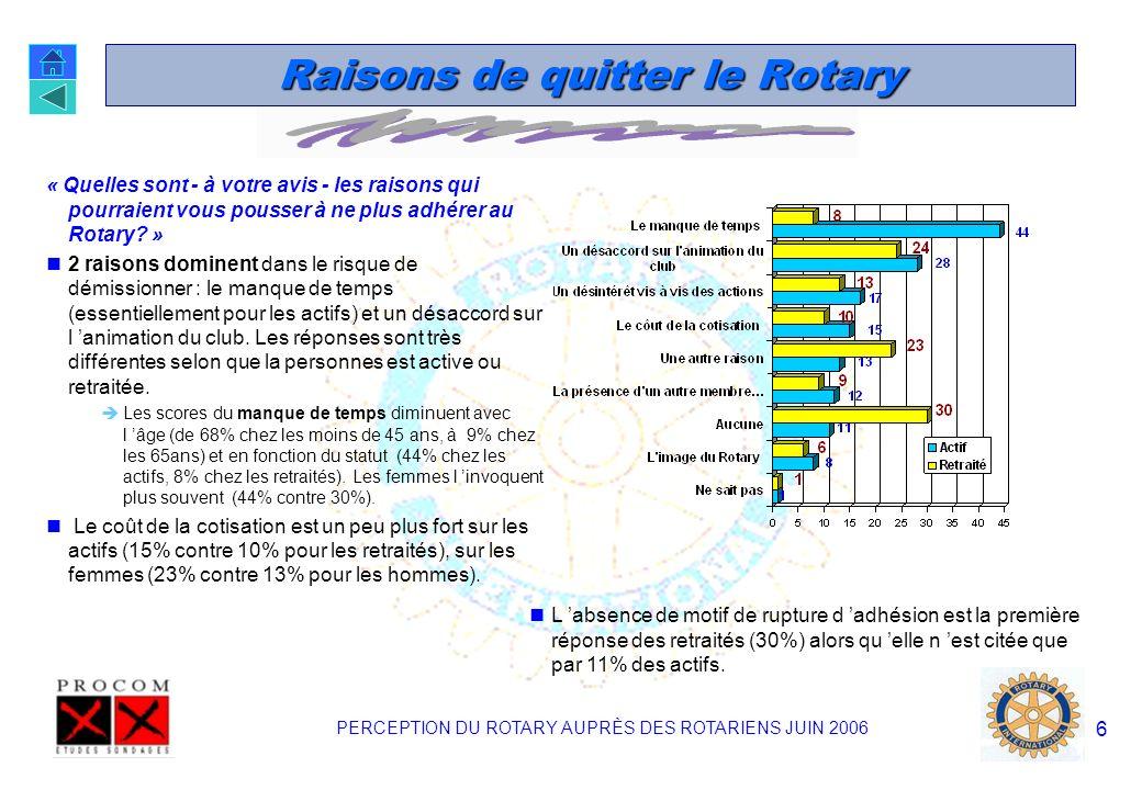 PERCEPTION DU ROTARY AUPRÈS DES ROTARIENS JUIN 2006 6 Raisons de quitter le Rotary « Quelles sont - à votre avis - les raisons qui pourraient vous pousser à ne plus adhérer au Rotary.