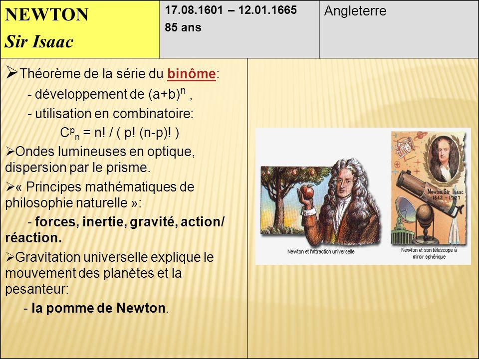 NEWTON Sir Isaac 17.08.1601 – 12.01.1665 85 ans Angleterre Théorème de la série du binôme:binôme - développement de (a+b) n, - utilisation en combinatoire: C p n = n.