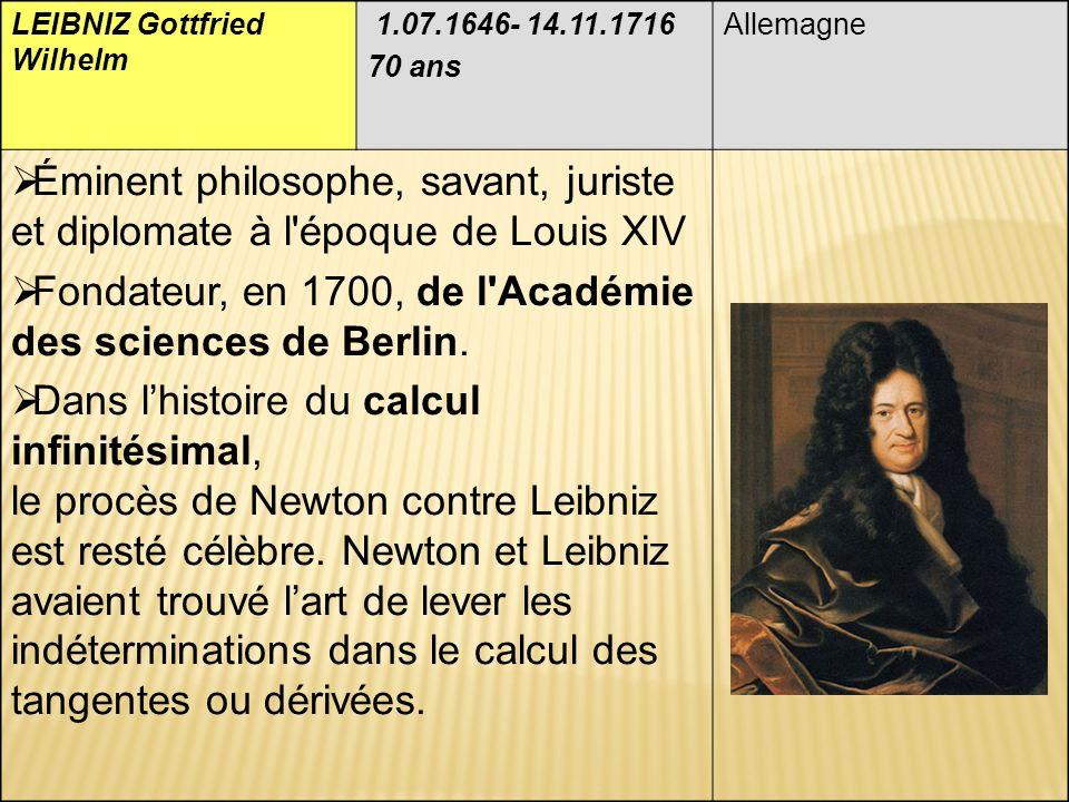 LEIBNIZ Gottfried Wilhelm 1.07.1646- 14.11.1716 70 ans Allemagne Éminent philosophe, savant, juriste et diplomate à l époque de Louis XIV Fondateur, en 1700, de l Académie des sciences de Berlin.