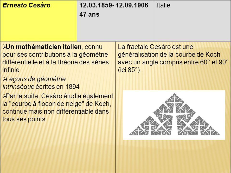 Ernesto Cesàro12.03.1859- 12.09.1906 47 ans Italie Un mathématicien italien, connu pour ses contributions à la géométrie différentielle et à la théorie des séries infinie Leçons de géométrie intrinsèque écrites en 1894 Par la suite, Cesàro étudia également la courbe à flocon de neige de Koch, continue mais non différentiable dans tous ses points La fractale Cesàro est une généralisation de la courbe de Koch avec un angle compris entre 60° et 90° (ici 85°).
