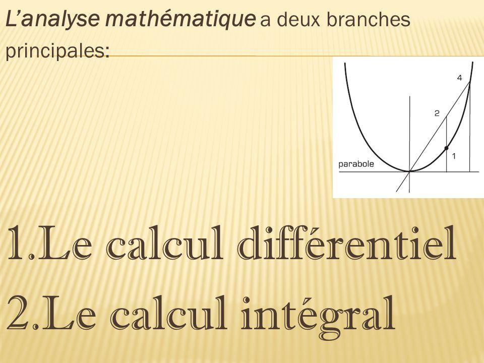 La création du calcul infinitésimal est liée à une polémique entre deux mathématiciens : Isaac Newton et Gottfried Wilhelm von Leibniz.