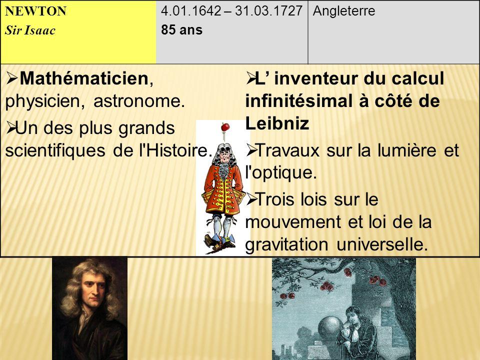NEWTON Sir Isaac 17.08.1601 – 12.01.1665 85 ans Angleterre Théorie du calcul infinitésimal, en même temps que Leibniz (1646-1716) inventait le calcul différentiel.